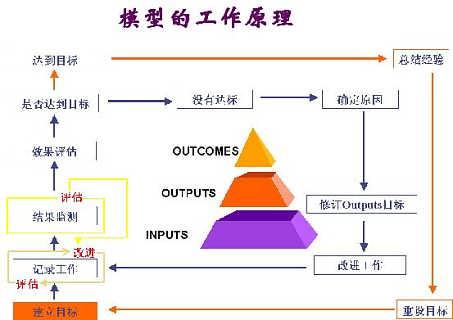 信息科技有限公司 联系人:刘经理 15030802751         教学评估系统
