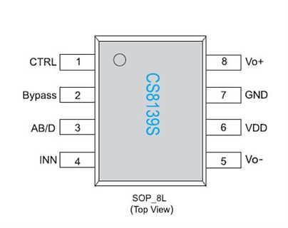 钱眼首页 商机库 电子电工 电子与通信 电子元器件 > cs8139功放ic