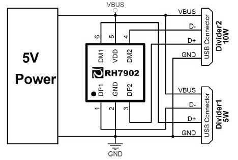 rh7902/rh7902是usb充电协议端口控制ic