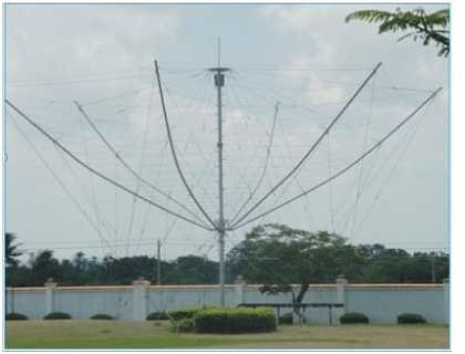 ZY2504单塔式多模多馈天线短波通信天线 3~30MHz-成都中亚通茂科技股份有限公司
