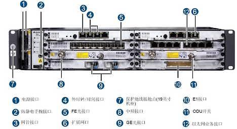 华为optixptn960_2.5g传输光板指示灯说明